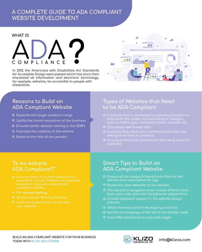 An infographic for A Complete Guide to ADA Compliant Website Development (2)