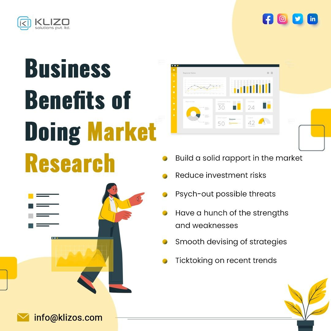 Business benefits of market research- Klizo Solutions