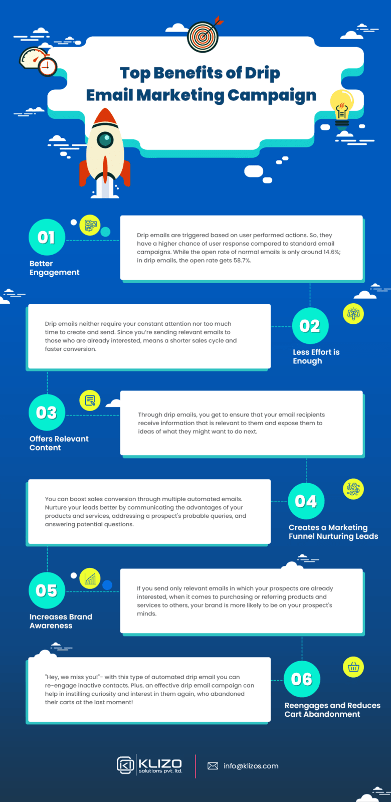 Drip email marketing campaign benefits - Infographic