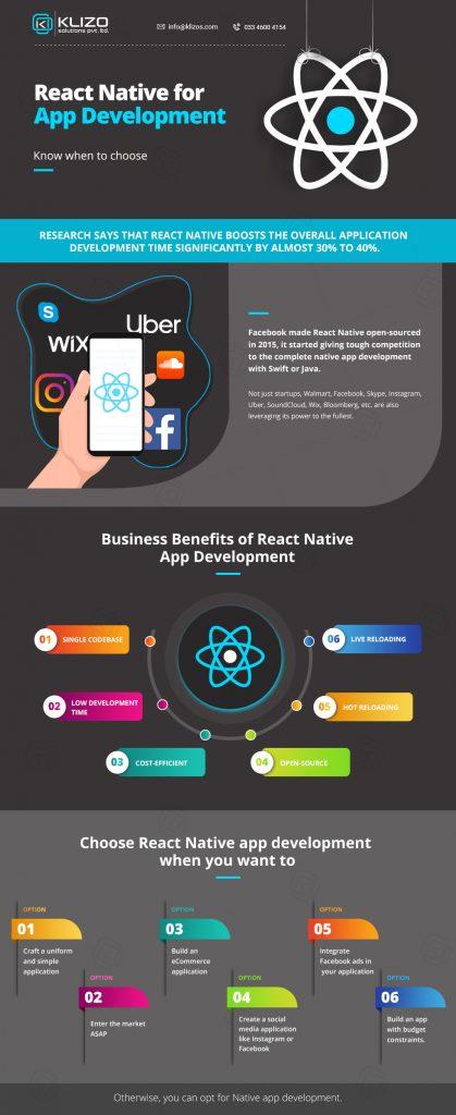 Native or React Native App Development infographic