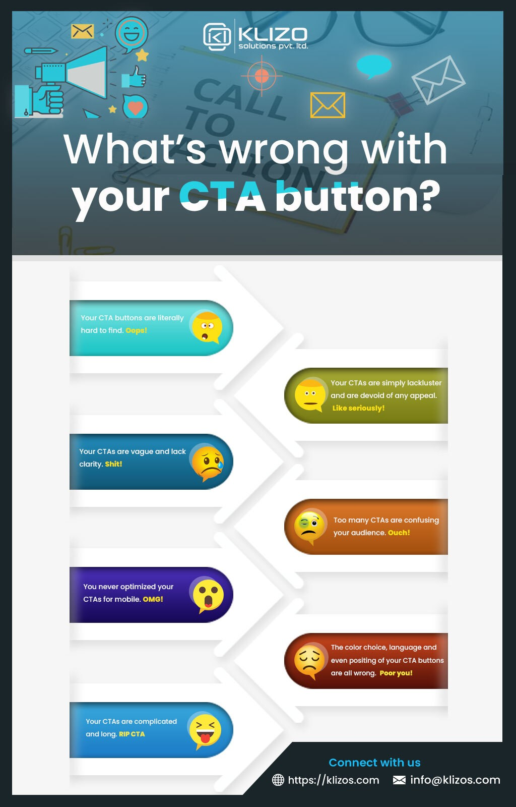 What is wrong with your CTA button