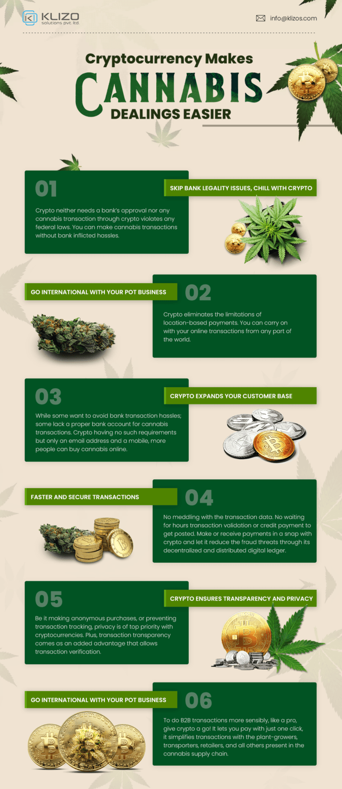 crypto for weed business infographic