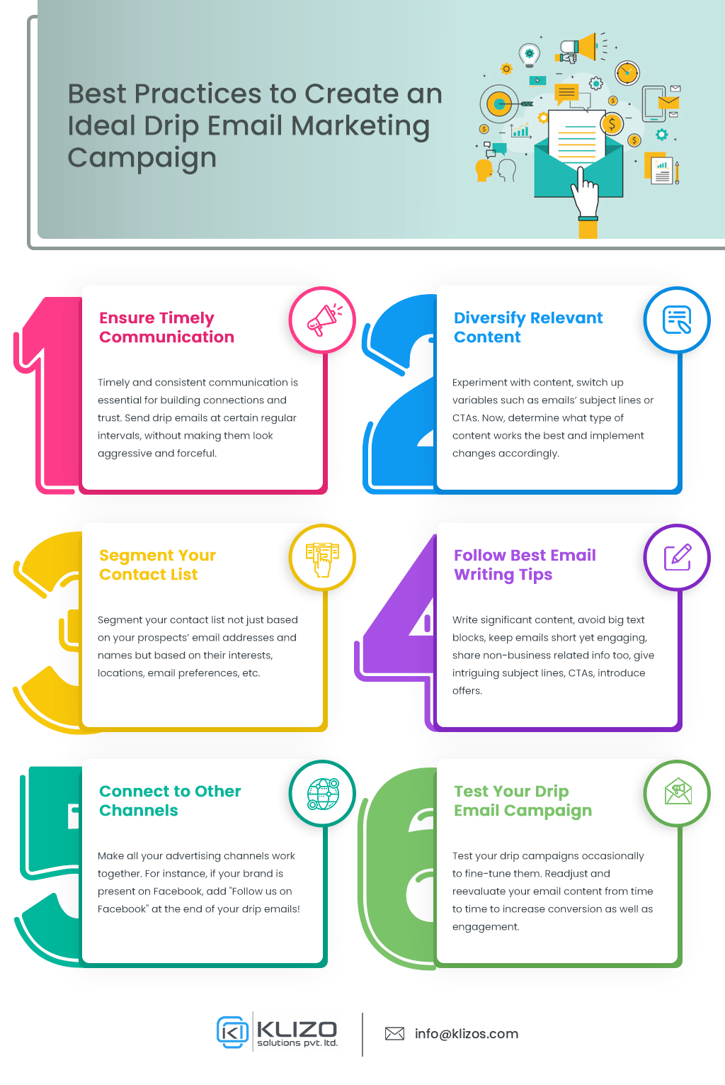 drip email marketing best practices - infographic