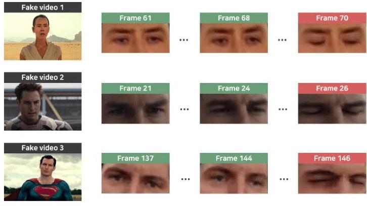 identifying deepfake with blinking