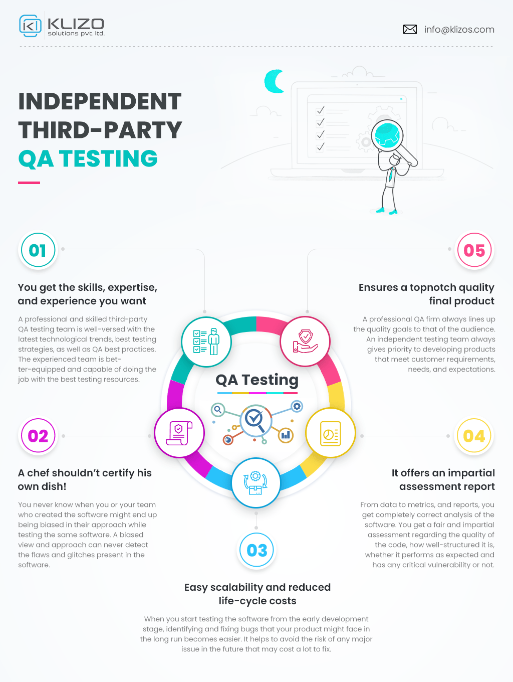independent third-party QA testing benefits INFOGRAPHIC